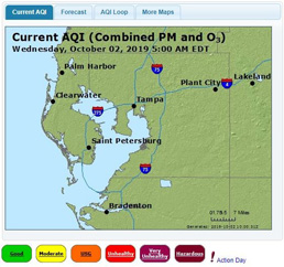 Pinellas County, Florida - Environment - Air Quality- Daily Readings